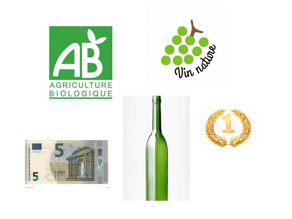 Grandes categories de recherche de vin